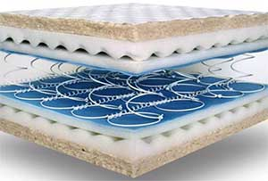 Section showing spring inside mattress