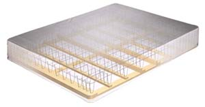 a box spring to support innerspring mattresses