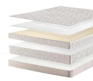 the plushbeds eco bliss layers