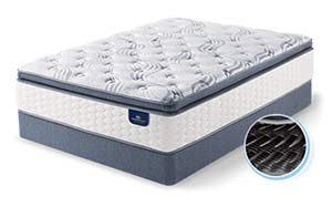 Serta perfect sleeper innerspring mattress picture