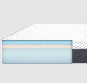 muse memory foam mattress layers