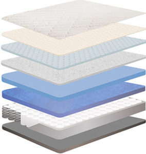 the amore bed hybrid's layers
